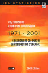 CO2 Emissions from Fuel Combustion by Organisation for Economic Co-operation and Development