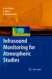 Infrasound Monitoring for Atmospheric Studies by Alexis Le Pichon