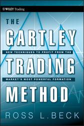 The Gartley Trading Method