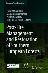 Post-Fire Management and Restoration of Southern European Forests