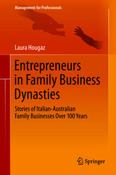 Entrepreneurs in Family Business Dynasties by Laura Hougaz