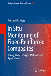 In Situ Monitoring of Fiber-Reinforced Composites by Markus G.R. Sause